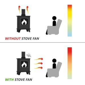 stove fan disgram